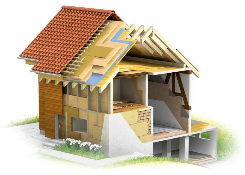 Förderung von Klimasanierung von Gebäuden